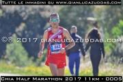 Chia_Half_Marathon_2017_11km_-_0005