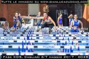 I_Fase_CDS,_Cagliari_6-7_maggio_2017_-_0028
