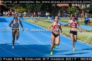 I_Fase_CDS,_Cagliari_6-7_maggio_2017_-_0030