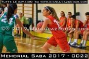 Memorial_Saba_2017_-_0022